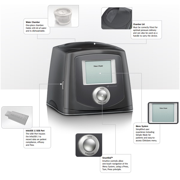 Fisher-Paykel CPAP : # ICONPBN-HT ICON+ PREMO with Humidifier and ThermoSmart Tube-/catalog/apap/fisher_paykel/ICONAAN-HT-02