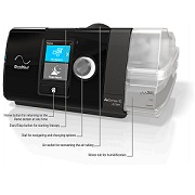Auto-Adjusting CPAP Machines
