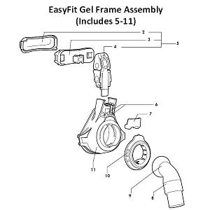 DeVilbiss Replacement Parts : # 97317 EasyFit Gel Frame Assembly without Headgear and Cushion , Small