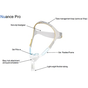Philips-Respironics CPAP Nasal Pillows Mask : # 1105167 Nuance Pro Gel with headgear , Small, Medium, Large