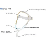 CPAP: Nuance Pro Gel with headgear