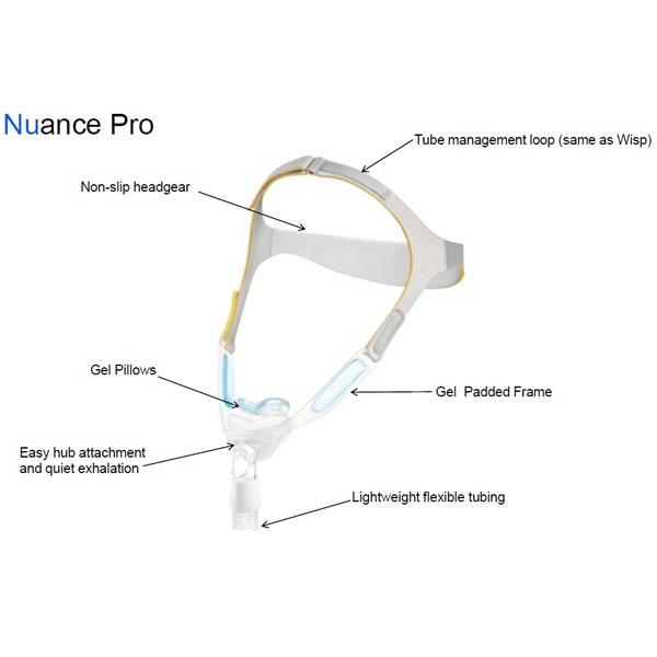 Philips Respironics Cpap Nasal Pillows Mask 1105167